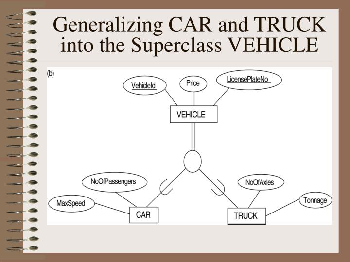 Generalizing CAR and TRUCK into the Superclass VEHICLE