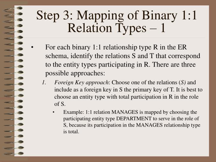 Step 3: Mapping of Binary 1:1 Relation Types – 1