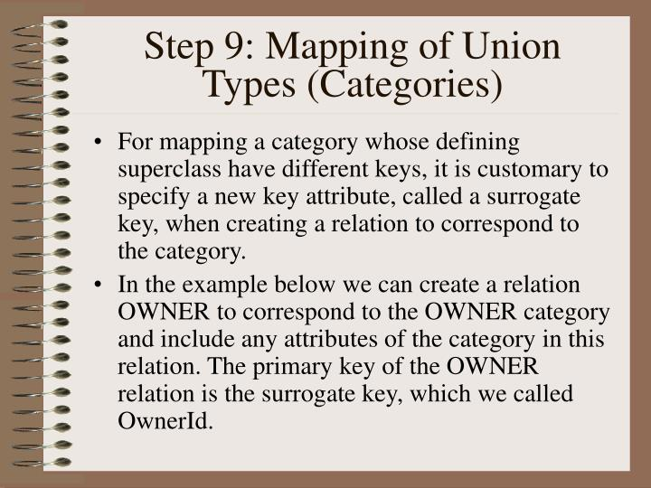 Step 9: Mapping of Union Types (Categories)