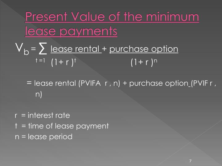 Present Value of the minimum lease payments