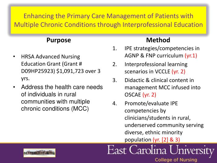 Enhancing the Primary Care Management of Patients with Multiple Chronic Conditions through Interprofessional Education