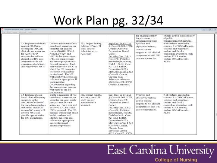 Work Plan pg. 32/34