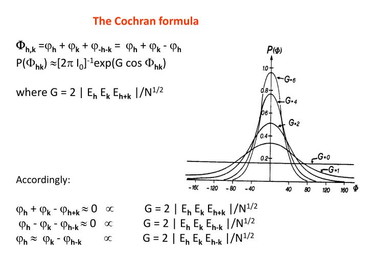 The Cochran formula