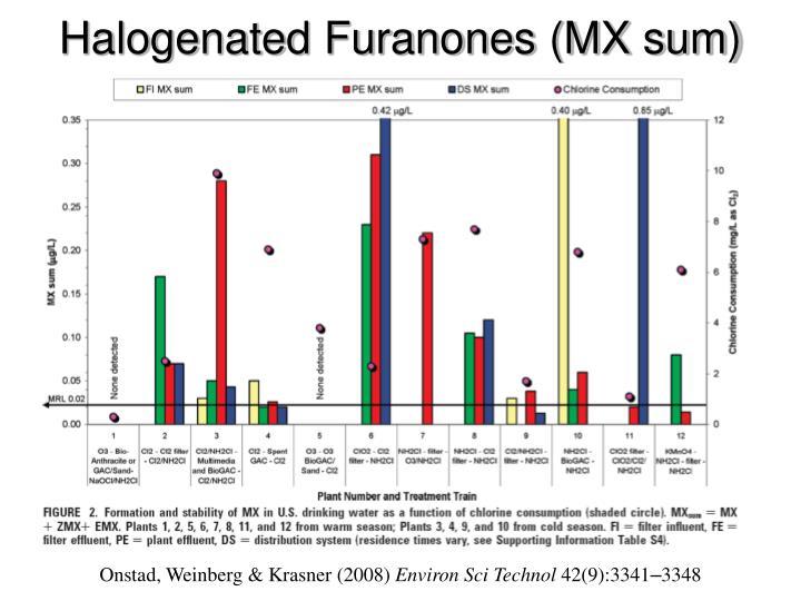 Halogenated Furanones (MX sum)