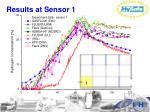 results at sensor 1