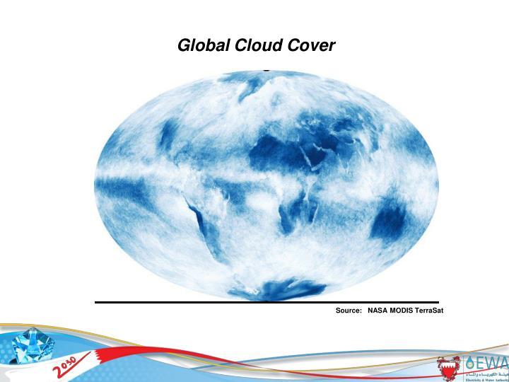 Global Cloud Cover