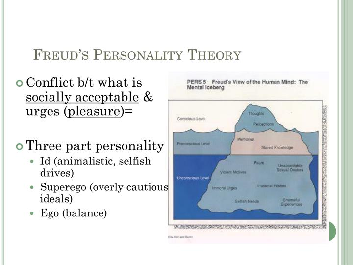 Ppt Freuds Theory Of Personality Development Powerpoint