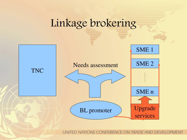 Linkage brokering