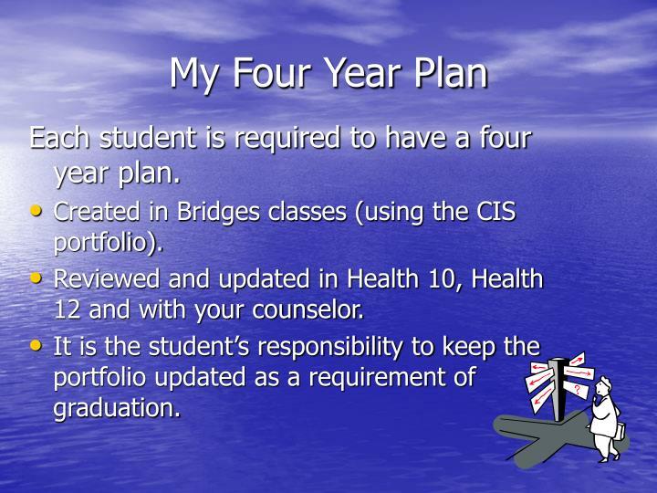 My Four Year Plan