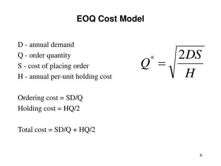 EOQ Cost Model