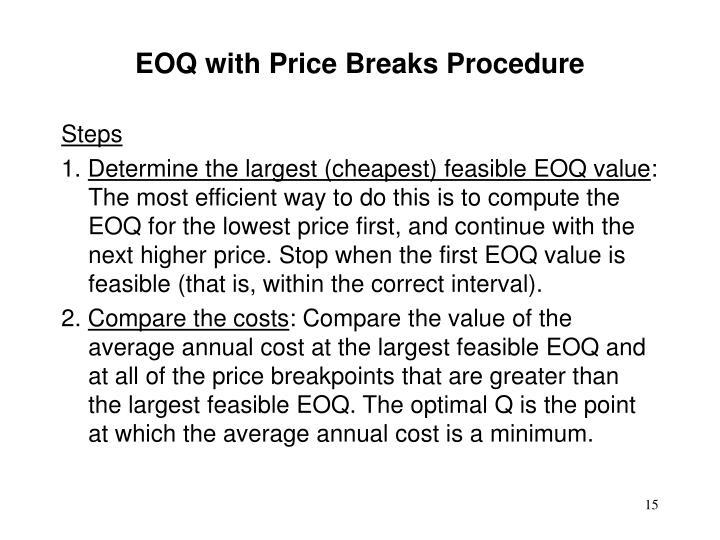 EOQ with Price Breaks Procedure