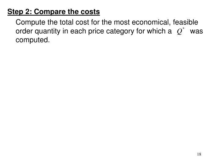 Step 2: Compare the costs
