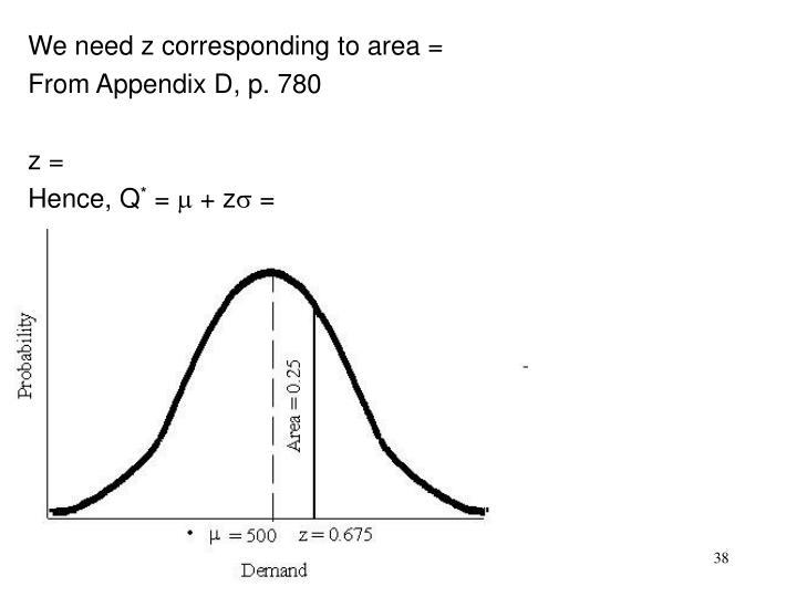 We need z corresponding to area =