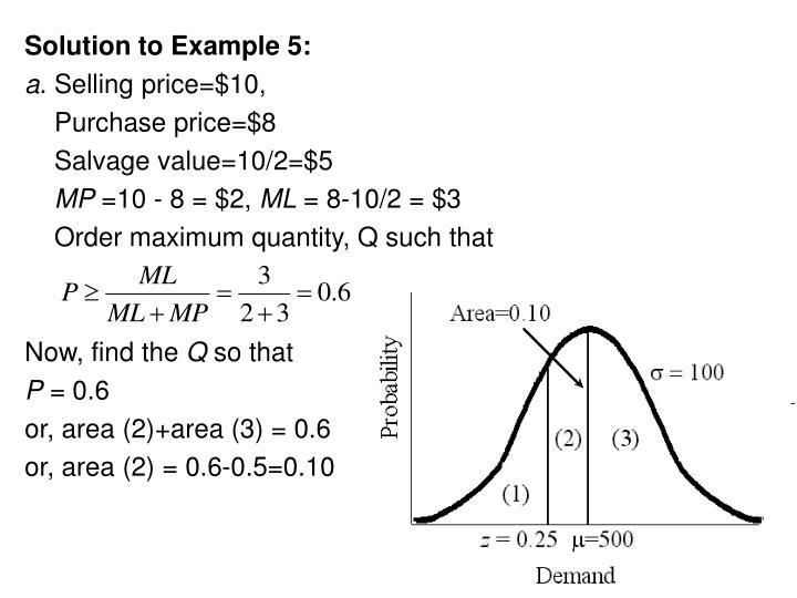 Solution to Example 5: