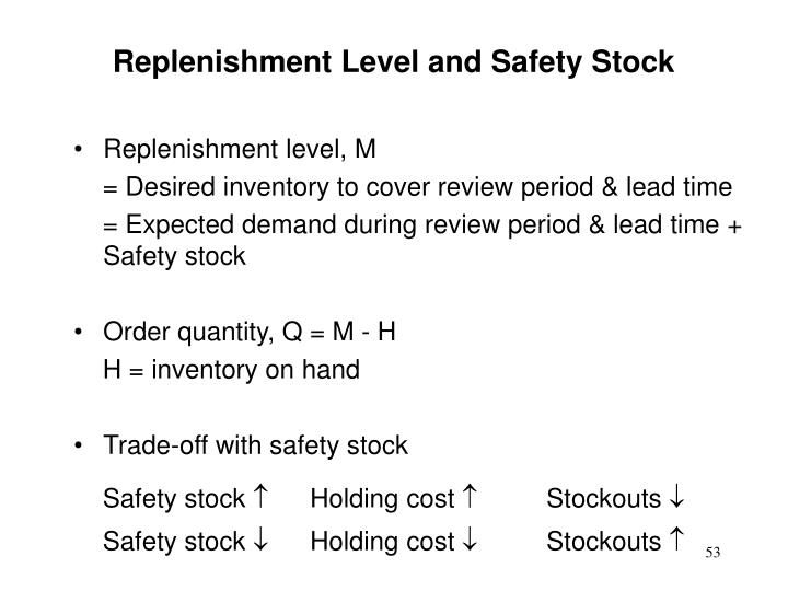 Replenishment Level and Safety Stock