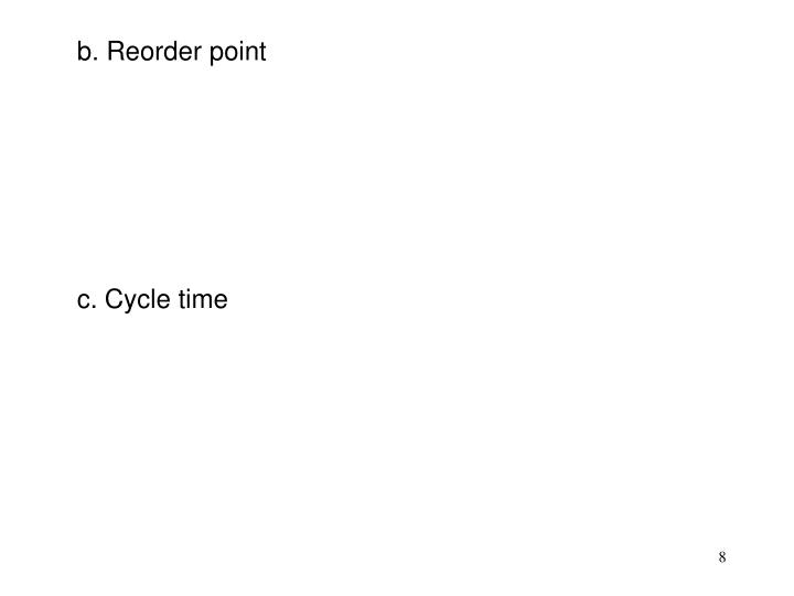 b. Reorder point