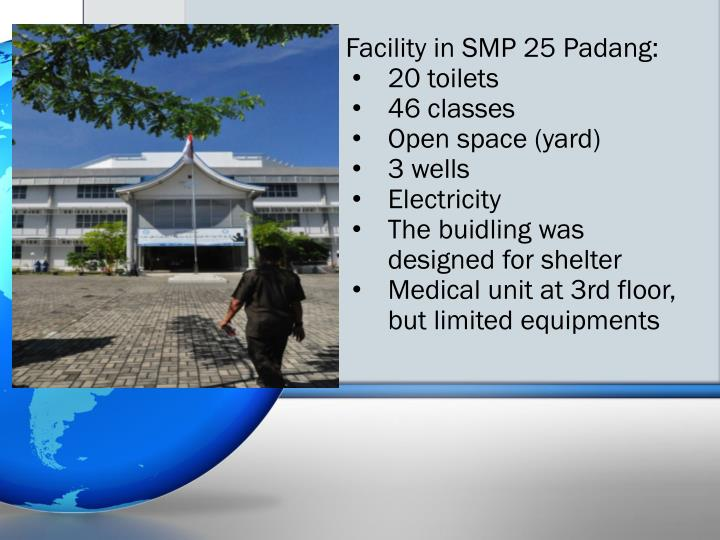 Facility in SMP 25 Padang:
