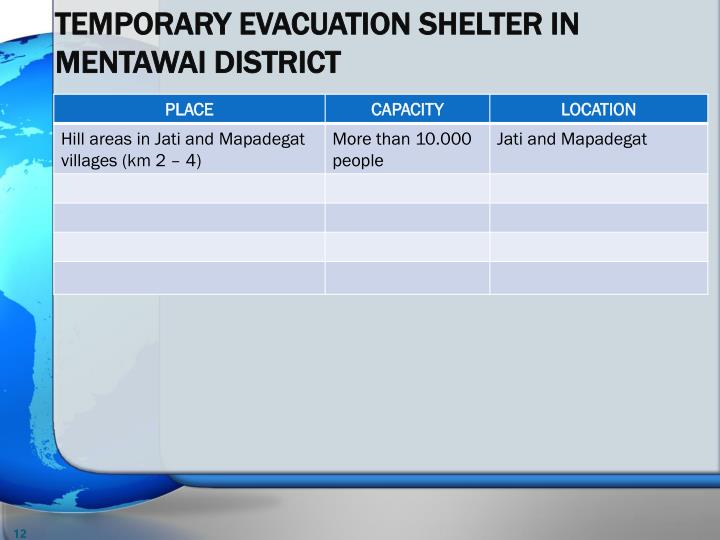 TEMPORARY EVACUATION SHELTER IN MENTAWAI DISTRICT