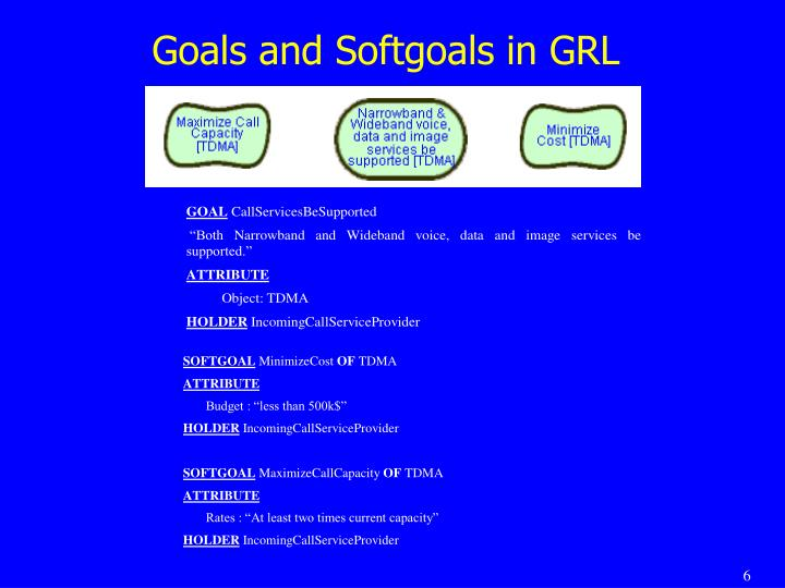 Goals and Softgoals in GRL