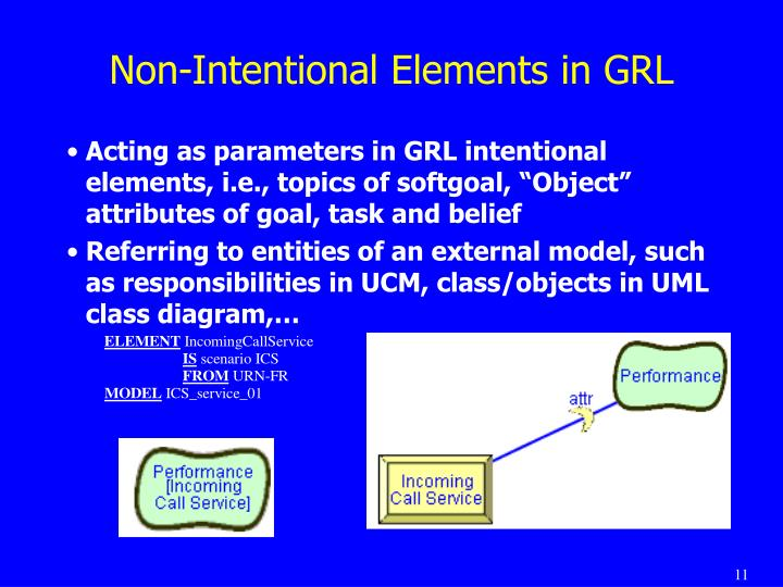 Non-Intentional Elements in GRL