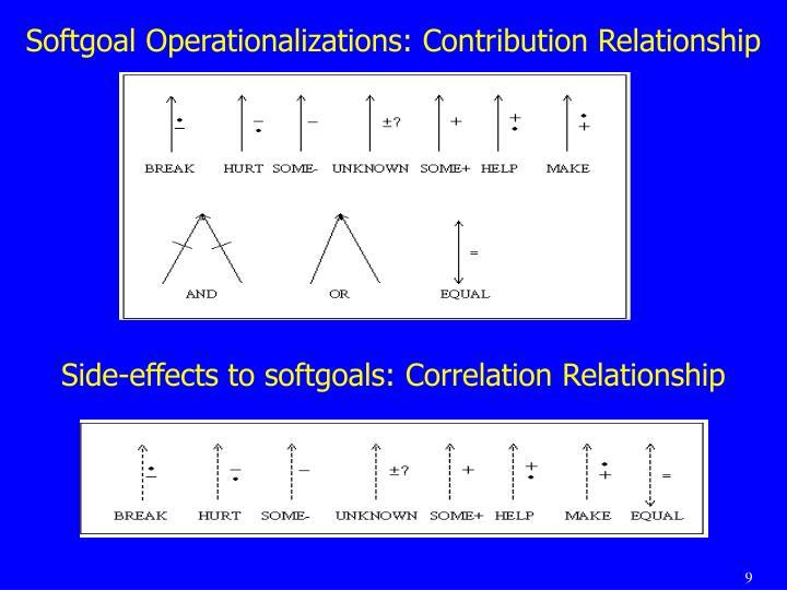 Softgoal Operationalizations: Contribution Relationship