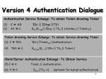 version 4 authentication dialogue1