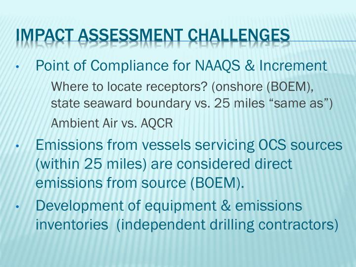 Point of Compliance for NAAQS & Increment