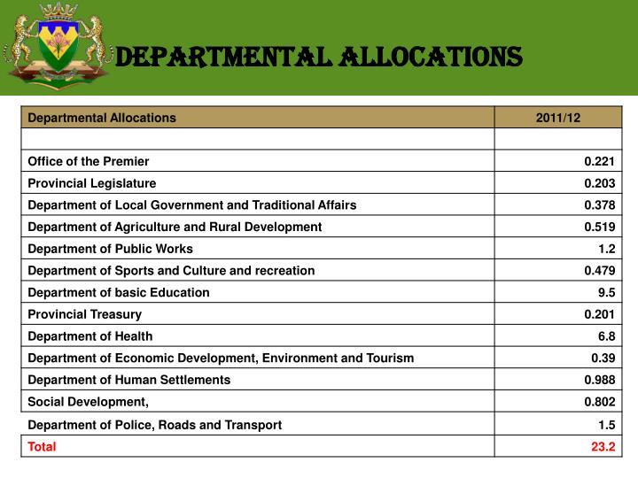 Departmental Allocations