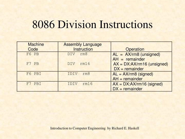 8086 Division Instructions