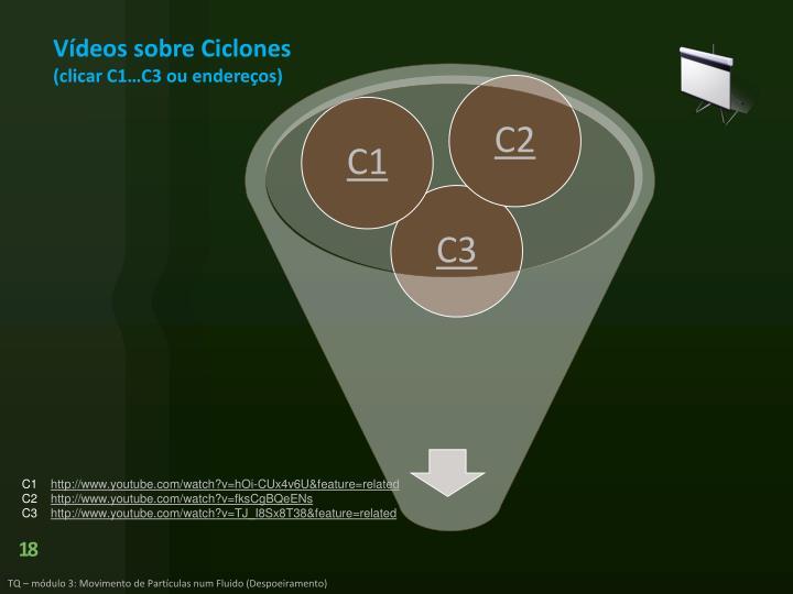 Vídeos sobre Ciclones