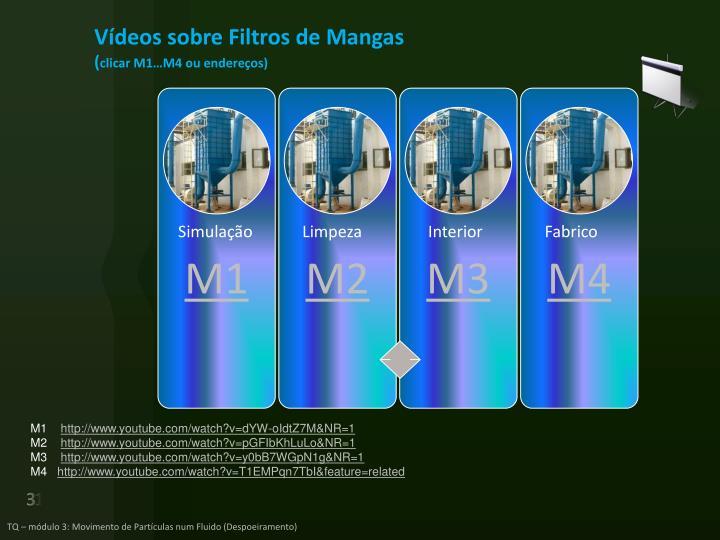 Vídeos sobre Filtros de Mangas