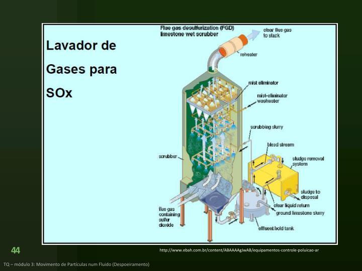 http://www.ebah.com.br/content/ABAAAAgJwAB/equipamentos-controle-poluicao-ar