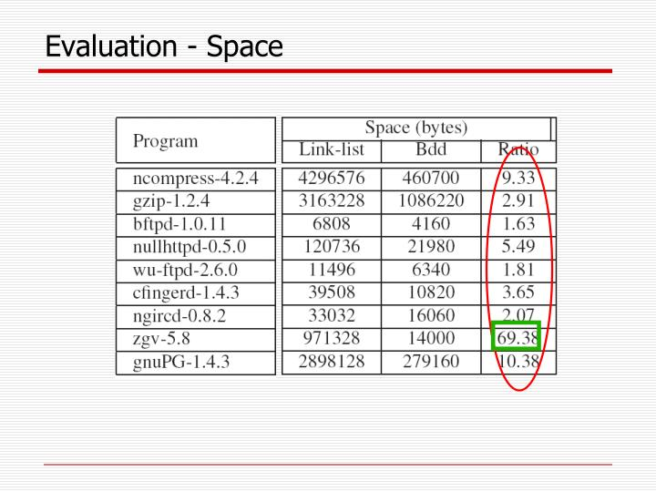 Evaluation - Space