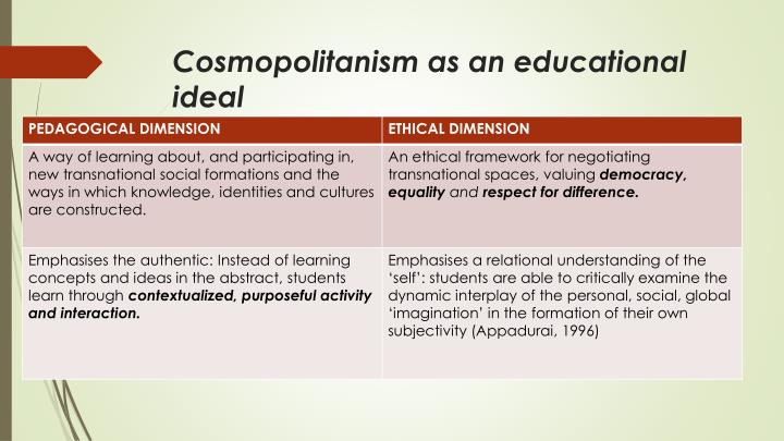 Cosmopolitanism as an educational ideal