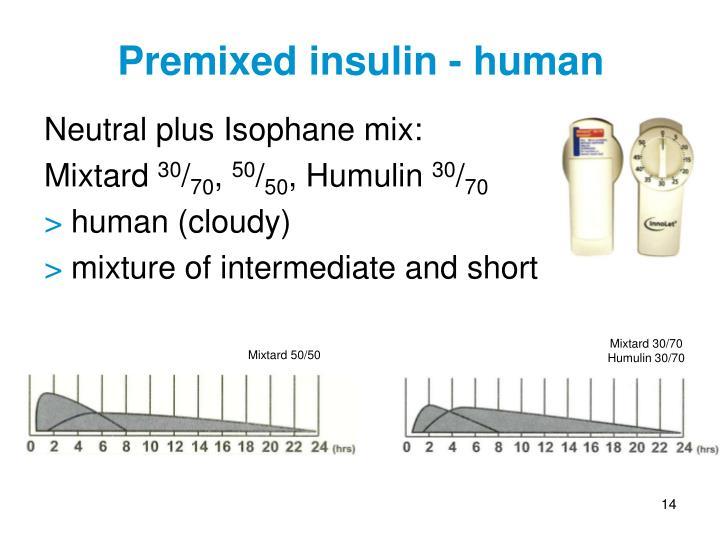 Ppt Insulin Powerpoint Presentation Id 6641622