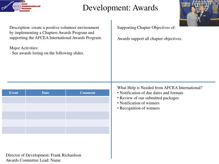 development awards n.