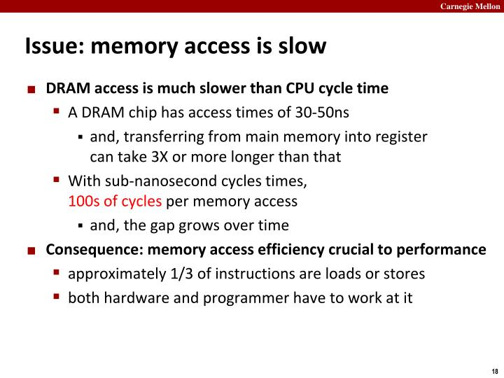 Issue: memory access is slow