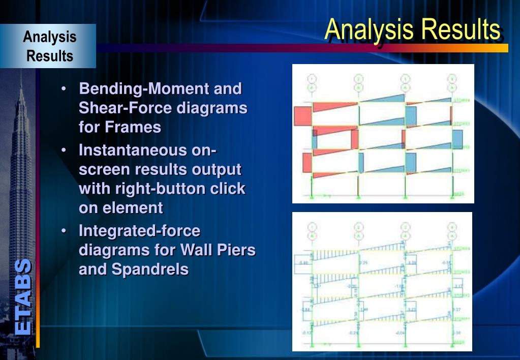 PPT - Three Dimensional Static and Dynamic Analysis and
