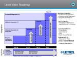 lenel video roadmap