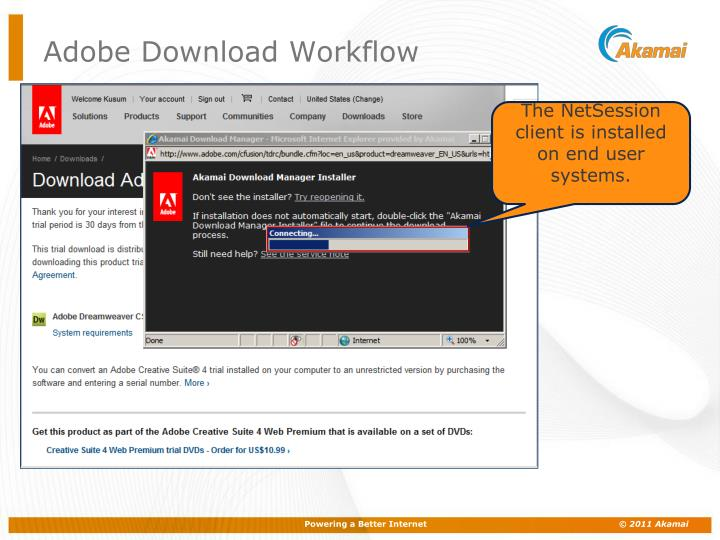 akamai download manager