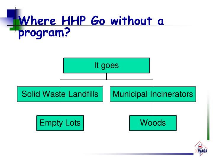 Where HHP Go without a program?