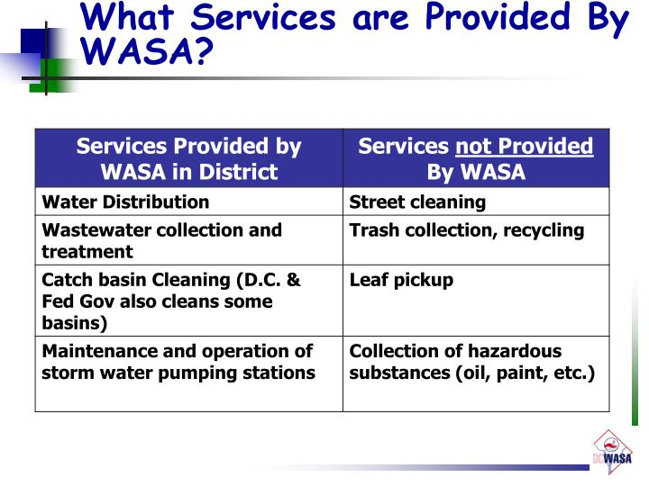 What Services are Provided By WASA?