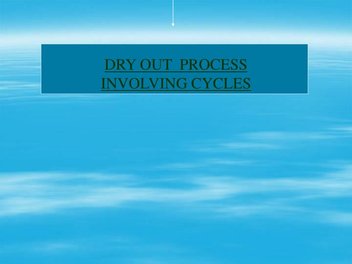 DRY OUT  PROCESS  INVOLVING CYCLES