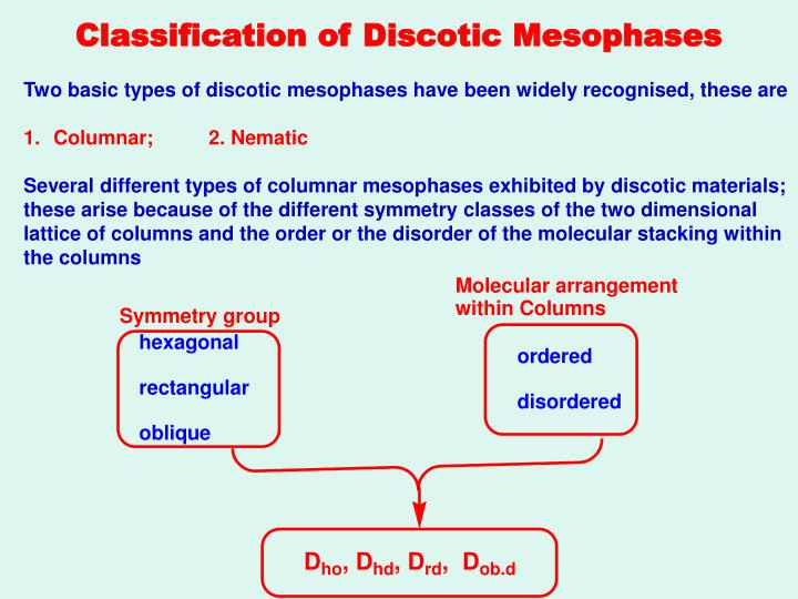 Classification of Discotic Mesophases