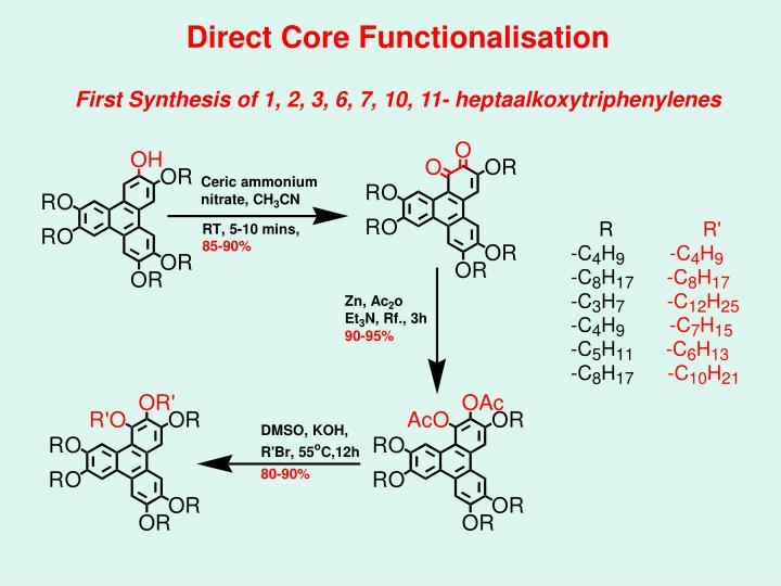Direct Core Functionalisation