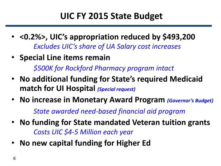 UIC FY 2015 State Budget