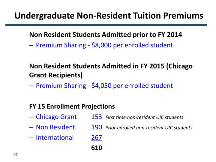 Undergraduate Non-Resident Tuition Premiums