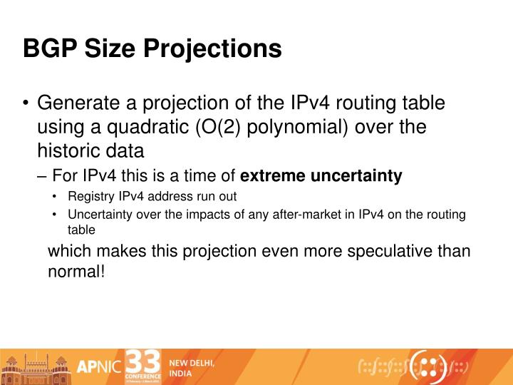 BGP Size Projections