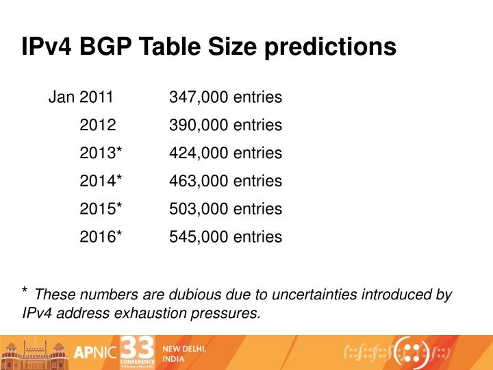 IPv4 BGP Table Size predictions