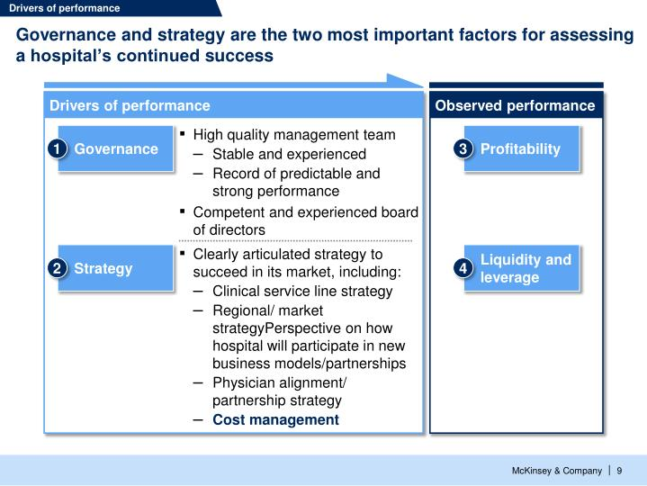 Drivers of performance